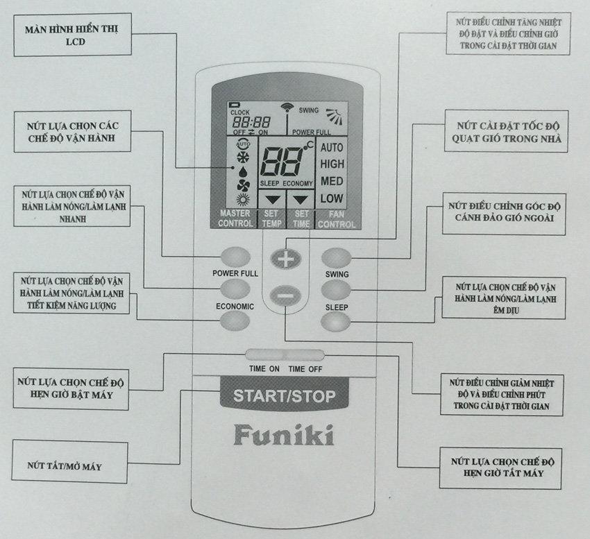Hướng dẫn sử dụng điều hòa Funiki đúng cách hiệu quả